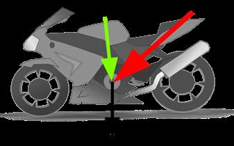 schwerpunkt-des-motorrads